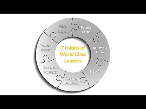 The 7 Habits Of World Class Leaders Youtube
