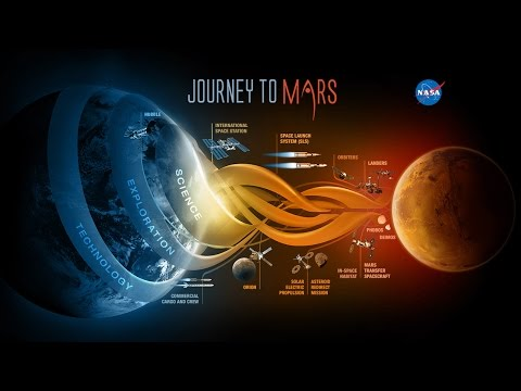 Space Travel to Mars - Neil DeGrasse Tyson