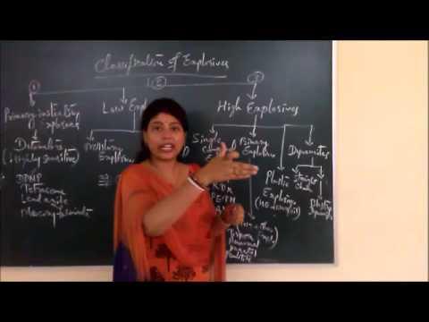 Classification & Chemical Preparation of Explosives RDX,Dynamite etc  by Dr  Jayati Mitra