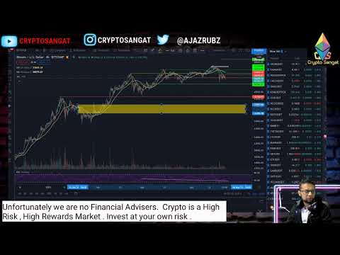 Crypto MArkets Daily Updates 22/04/21