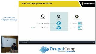 Drupal 8 Continuous Integration with CircleCI and Pantheon - DrupalCampSG 2018