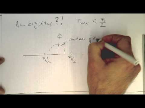 Sampled Signals: the sampling theorem (#004/001)
