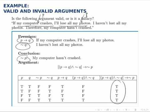an analysis of evaluation of the following argument for validity and soundness Tips on how to write a gre analyze an argument essay and guidelines the following format should point able to decide whether the conclusion is actually valid.