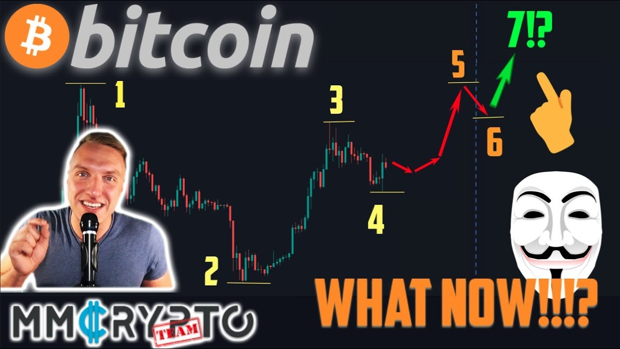 BEST Bitcoin Price Forecast EVER!! THIS GUY got EVERYTHING Right so far!!!