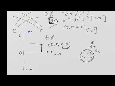 What is General Relativity? Lesson 6: Introduction to compact coordinates