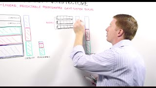 Whiteboard Video: True Scale-Out Architecture