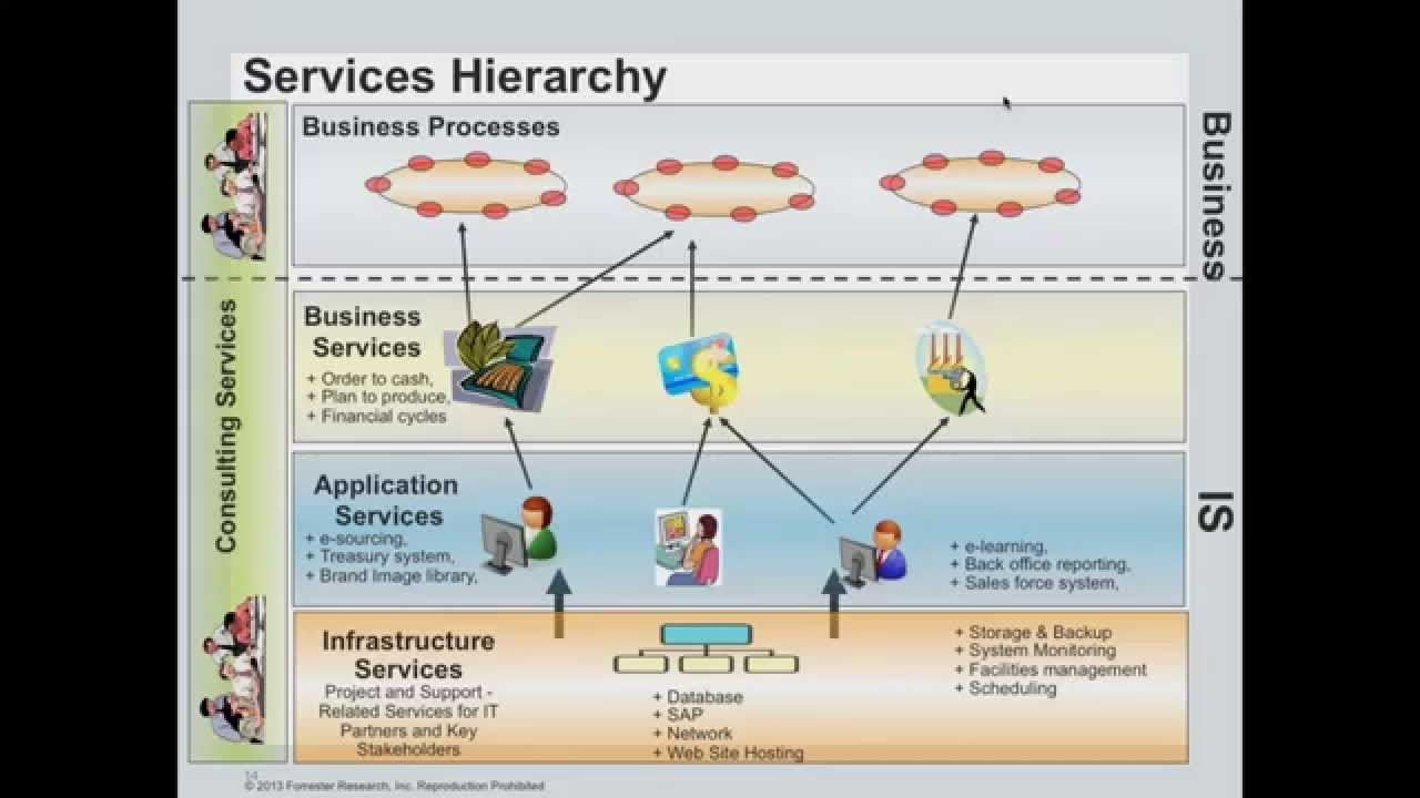 application discovery and dependency mapping How Application Discovery and Dependency Mapping can stop you from ...