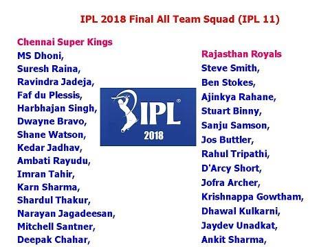 IPL 2018 All Team Player List (Final-Confirmed)