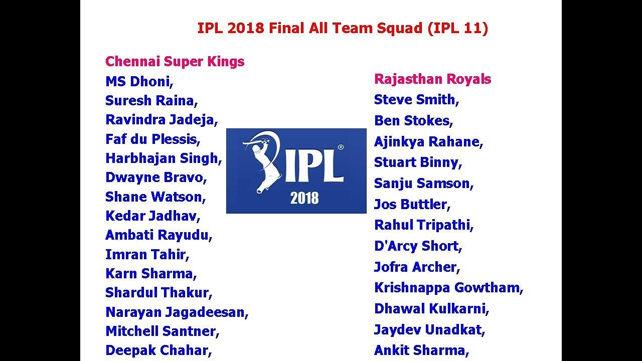 Ipl Team Player List Pdf