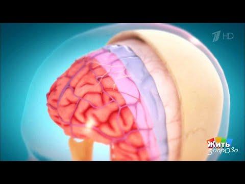 Какое давление если болит голова сзади