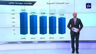 """""""الاستراتيجيات الأردني"""" يوصي بتخفيض الحد الأدنى للتغير في سعر السهم في بورصة عمان"""