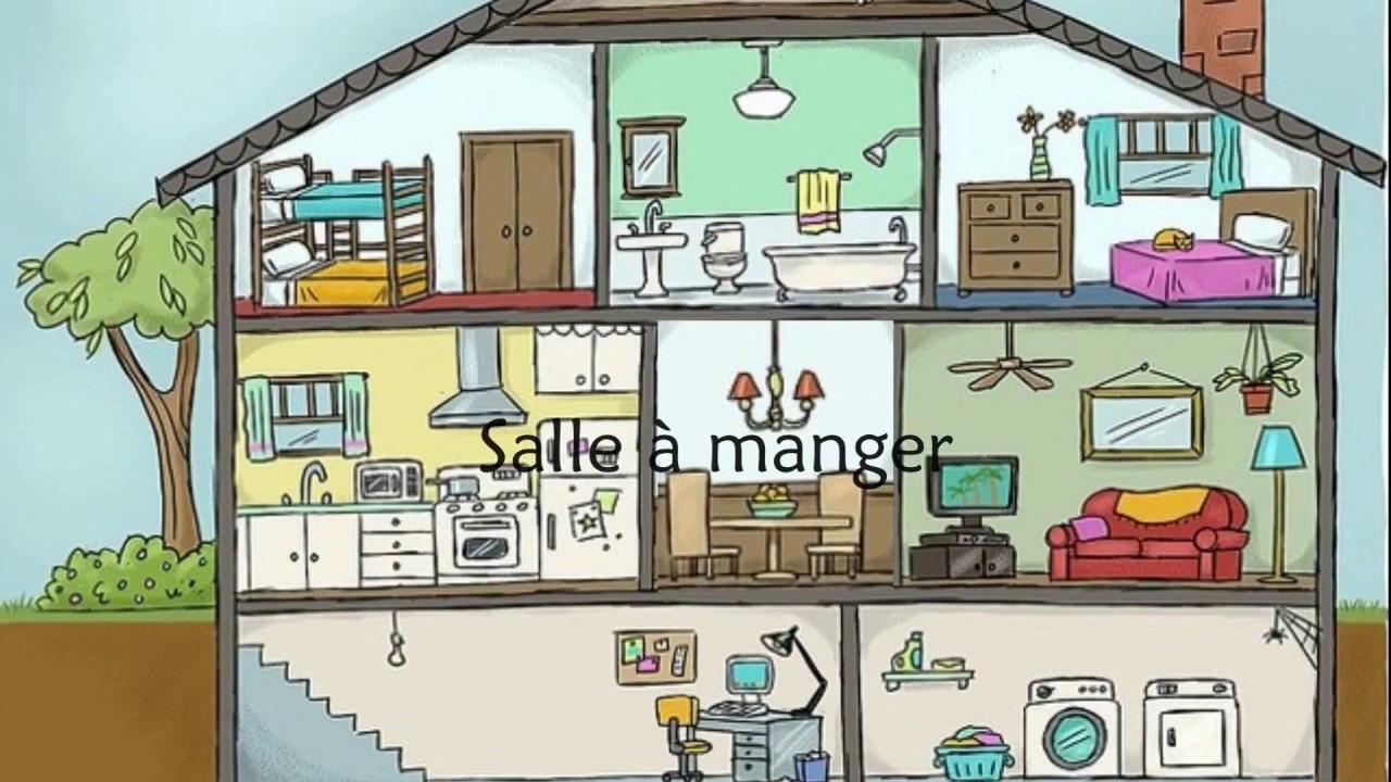 Las partes de la casa en franc s vocabulario les pi ces for Cosas para la casa