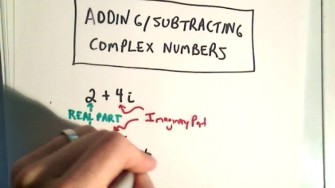 Complex Numbers Graphing Adding Subtracting YouTube – Graphing Complex Numbers Worksheet
