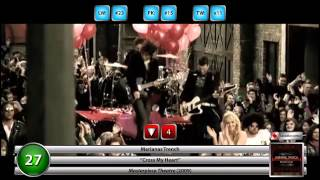 Canadian Hot 100 - Top 50 Singles (03/21/2009)