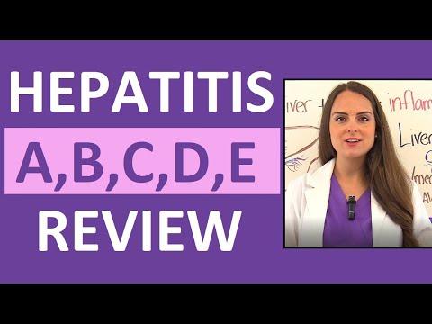 Hepatitis A, B, C, D, E Nursing Symptoms, Treatment, Causes, NCLEX