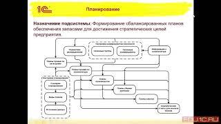 1С ERP Урок 8  Планирование