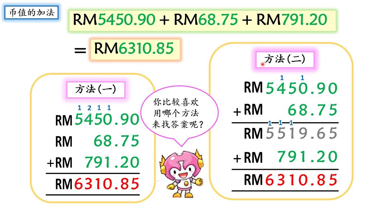 KSSR 三年级 数学 钱币 RM10000以内币值的加法