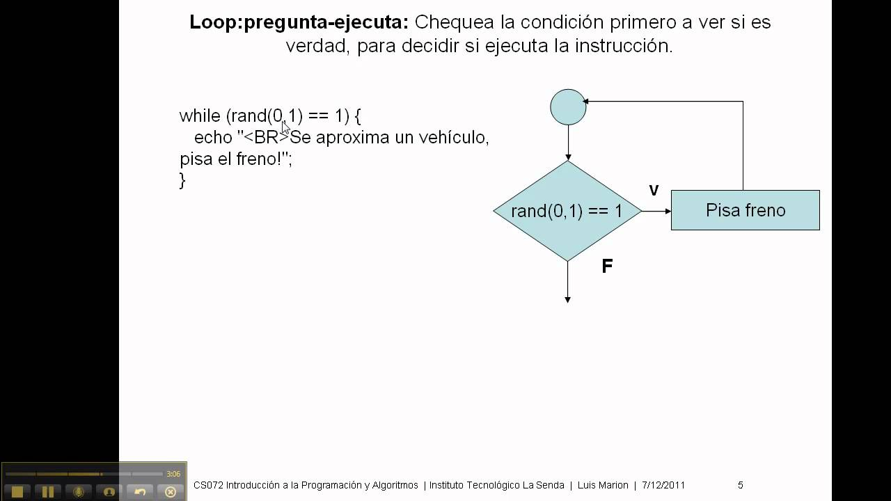 Cs072 04a del diagrama de flujo a la sintaxis del lenguaje de del diagrama de flujo a la sintaxis del lenguaje de programacion ccuart Image collections