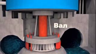 Принцип работы гидроагрегата на примере Бурейской ГЭС
