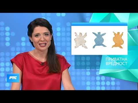 Kulturni dnevnik (TV RTS 20.06.2019.)