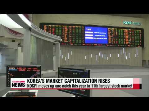 Korea′s stock market moves up to 11th in world rankings   한국 증시 시가총액 세계 11위진입