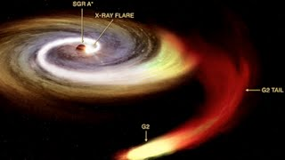Galactic Flares - Milky Way Awakens | S0 News September 24, 2015