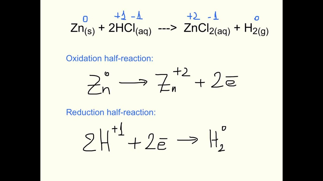 RedOx Writing RedOx HalfReactions YouTube – Oxidation Reduction Reactions Worksheet