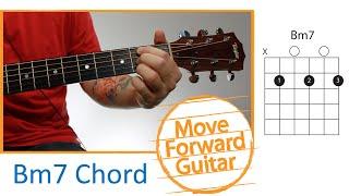 Guitar Chords Beginners