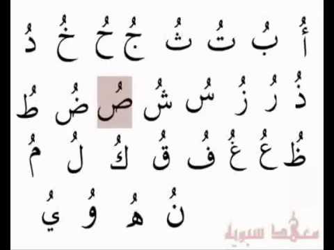 hqdefault - طريقة شكل حروف اللغة العربية أثناء الكتابة باستعمال لوحة المفاتيح وأمور أخرى