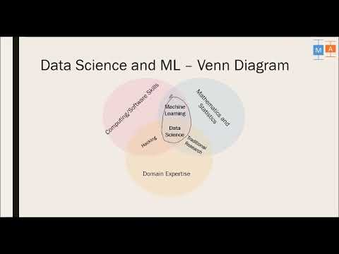 Introduction Data Science Machine Learning