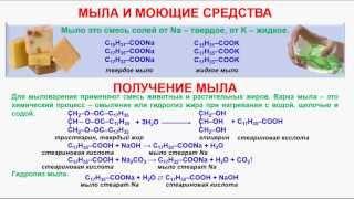 № 119. Органическая химия. Тема 20. Жиры. Часть 7.  Мыла и моющие средства. Получение мыла
