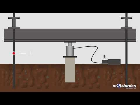 Static Pile Load Test Measurement - Wireless Measurement Kit