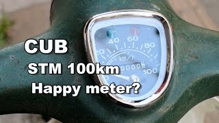スーパーカブに激安のSTM100Kmスピードメーターを装着してテストする件