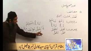 Arabi Grammmar Lecture _42 Part _03 عربی  گرامر کلاسس