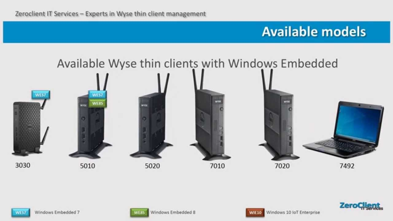 Dell Wyse Windows Embedded Thin Clients
