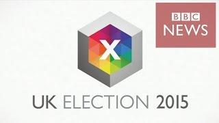 【BBC】 イギリス総選挙 7つの党を簡単に