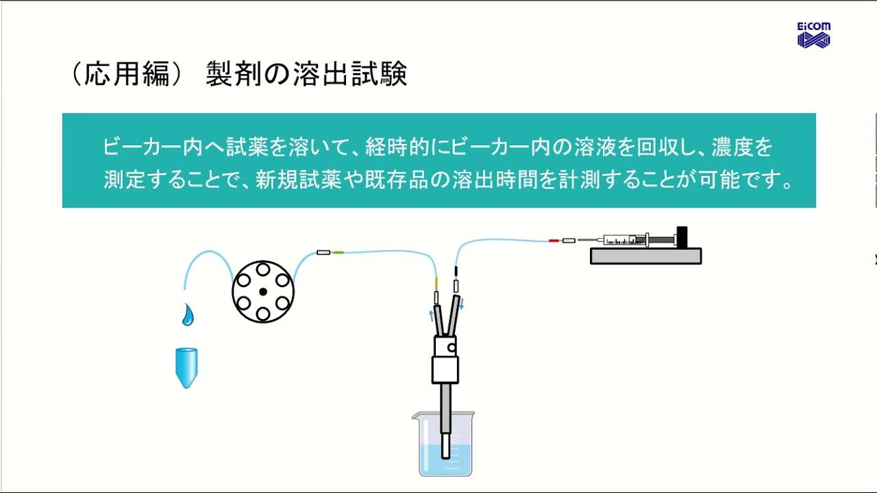 ペプチド回収(こころの動きを可視化する)システムのご紹介