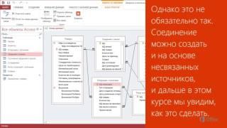 Access 2013 Урок 20 Создание запросов, использующих несколько источников данных