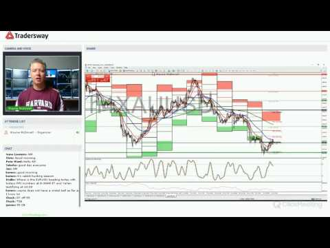 Forex Trading Strategy Webinar Video For Today: (LIVE THURSDAY JULY 13, 2017)