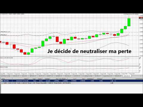 Moyenne mobile simple forex