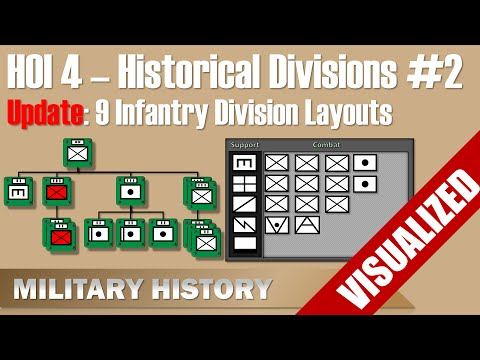 HOI 4 - UPDATE: 9 Historical Infantry Division Layouts - Early War #Hearts of Iron