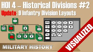 hoi 4 update 9 historical infantry division layouts early war hearts of iron