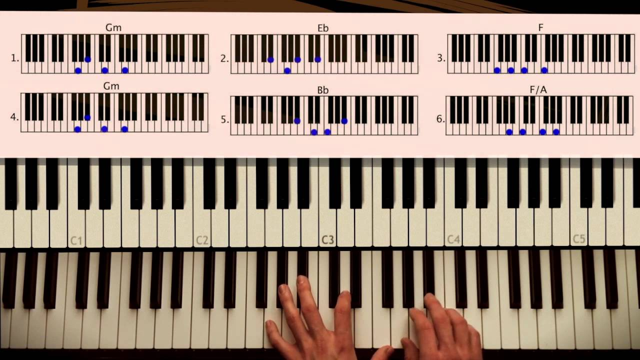 How to play hey brother avicii part 2 melody original piano how to play hey brother avicii part 2 melody original piano lesson tutorial by piano couture hexwebz Images