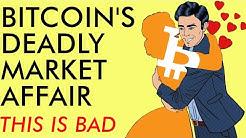 BITCOIN'S ALARMING CORRELATION TO STOCK MARKETS - THIS IS BAD - CRYPTO NEWS 2020