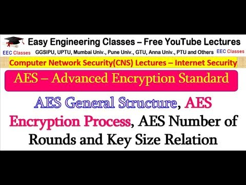 AES – Advanced Encryption Standard - Structure, Encryption Process, Round Key Size Relation - Hindi