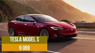 Най-продаваните електрически коли в Европа