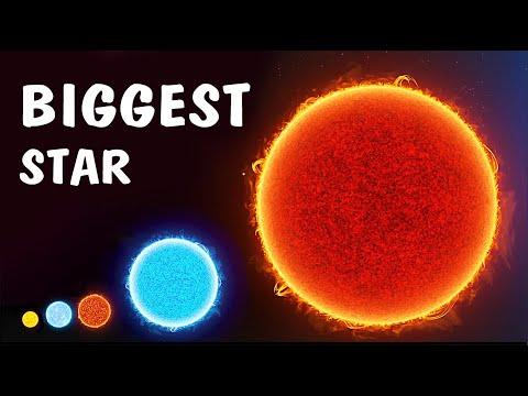 Universe Size Comparison HD  (New 2020)