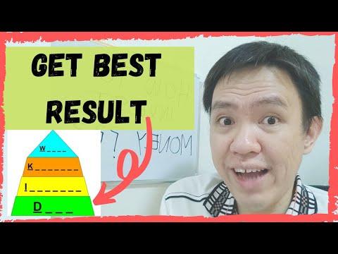 27.5.08(1/2)klse bursa malaysia stock market analysis reportиз YouTube · Длительность: 4 мин21 с