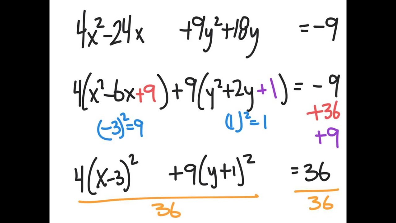 Tpc Week 4 Part 4pleting The Square To Graph Ellipse