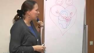 Как научиться правильно любить себя?